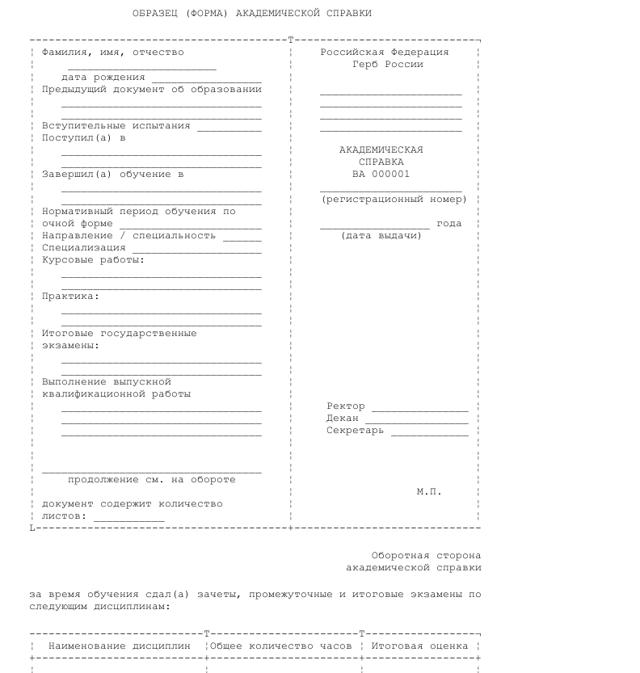 Академическая справка: образец заявления, как выглядит и как получить
