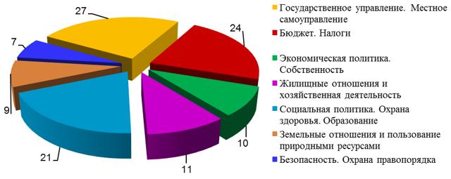 Пособия и выплаты на ребенка в Омской области в 2020 году: федеральные и региональные, размеры выплат, порядок и условия получения, необходимые документы