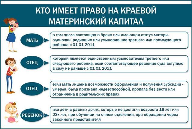 Материнский капитал в Красноярске и Красноярском крае: размер региональных выплат, условия получения и особенности программы, правила использования и порядок оформления, необходимые документы