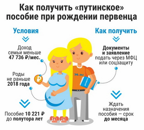 Выплаты военным при рождении ребенка в 2020 году: размеры пособий, полный перечень, правила и порядок получения, необходимые документы
