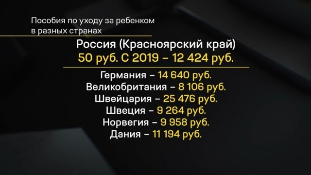Пособия и выплаты на ребенка в Красноярске в 2020 году: федеральные и региональные, размеры выплат, порядок и условия получения, необходимые документы
