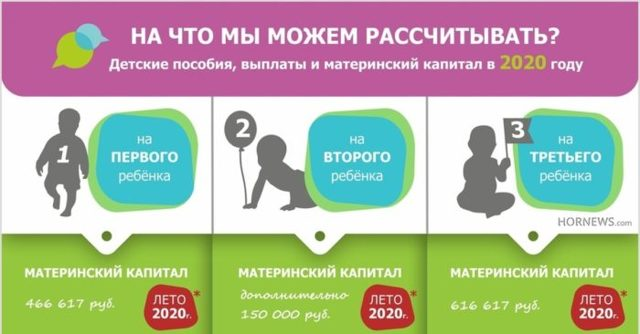 Льготы и социальная помощь малоимущим семьям в 2020 году: что положено, как получить, необходимые документы, законы, новости