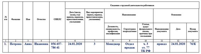 Отчетность в ПФР в 2020 году: порядок и сроки сдачи, необходимые документы, последние изменения