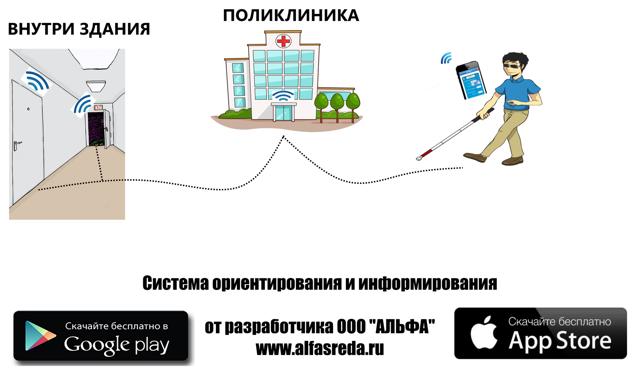 Ростов— «говорящий город» для слабовидящих