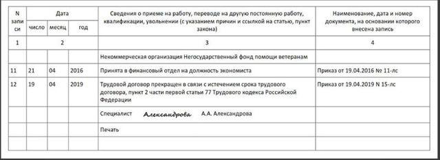 Увольнение по истечении срока трудового договора: правила и порядок процедуры, особенности, нормы ТК РФ