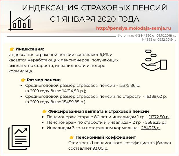 Глава Минтруда рассказал обиндексации страховой пенсии с1.01.2019 г.