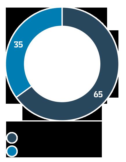 Льготы для работников РЖД в 2020 году: все льготы и привилегии, условия получения и последние новости