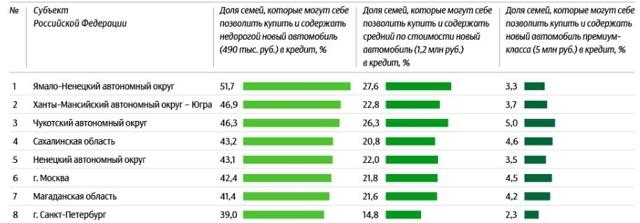 Пособия и выплаты на ребенка в Республике Калмыкия в 2020 году: федеральные и региональные, размеры выплат, порядок и условия получения, необходимые документы