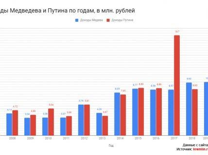 Пособия и выплаты на ребенка в республике Мордовия в 2020 году: федеральные и региональные, размеры выплат, порядок и условия получения, необходимые документы