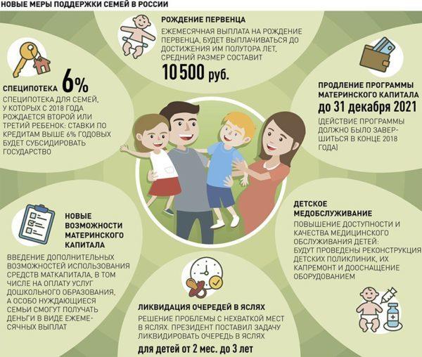 Социальная помощь в Ставрополе в 2020 году: льготы, пособия и другие меры соцподдержки для жителей Ставропольского края, государственные программы и законы