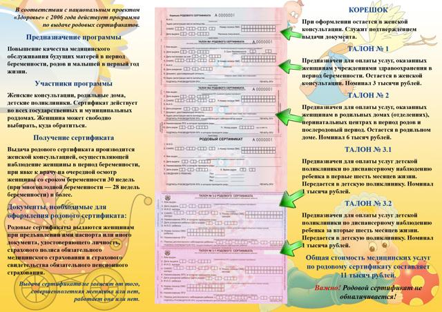 Куда отдавать после родов родовой сертификат: особенности и порядок процедуры в 2020 году