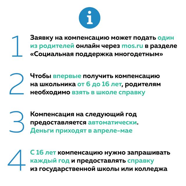 Компенсация за школьную форму: кому положена и как получить, необходимые документы и образец заявления
