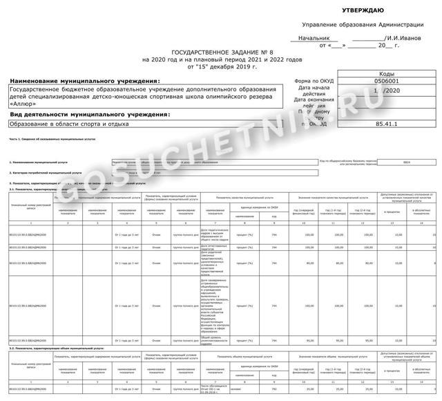 Субсидия на выполнение государственного задания: порядок и условия предоставления, расчет