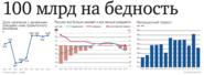 Российские регионы получат 20 миллиардов рублей на выплаты семьям с 3-м ребенком