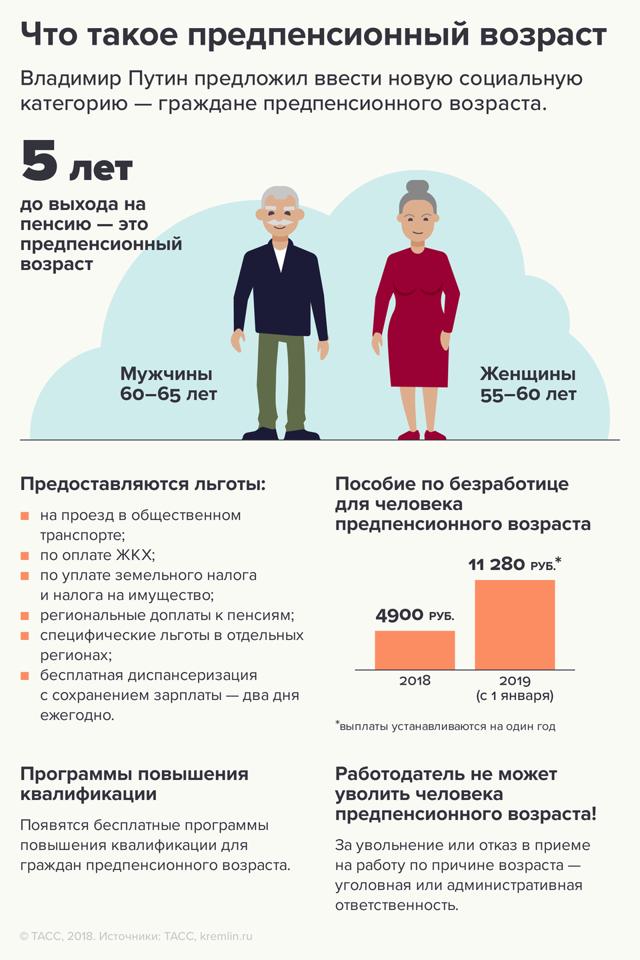 Изменения, внесенные в пенсионную реформу В.В. Путиным