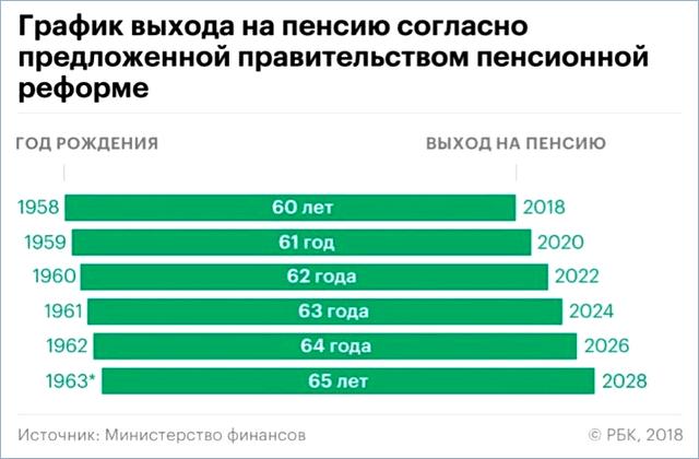 Пенсии военным летчикам в России: размер в 2020 году, порядок оформления и условия назначения, последние новости