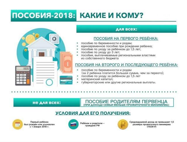 Пенсия в Саратове и Саратовской области в 2020 году: размер выплат и доплаты, правила и порядок получения, особенности получения, адреса отделений ПФ РФ