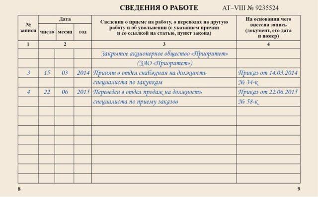 Увольнение по болезни: особенности, правила и порядок процедуры, основания и причины, нормы ТК РФ