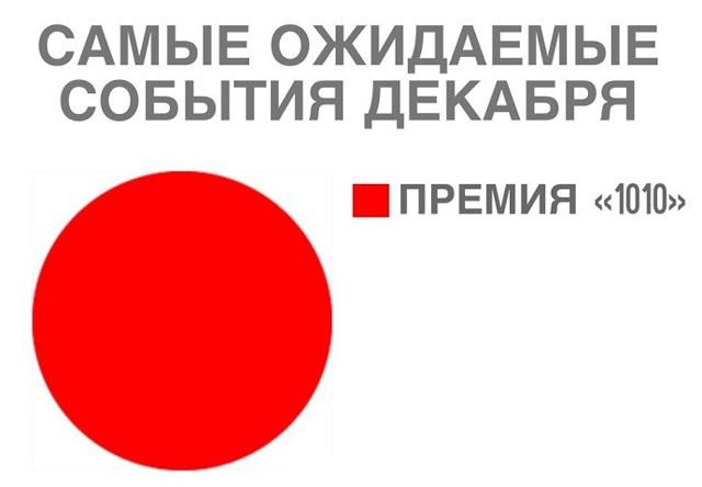 Приказ МО РФ 1010 военнослужащим в 2020 году: основные положения и особенности, сумма премирования, кому положено и как получить