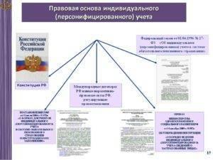Персонифицированный учет: основные сведения и законы, порядок ведения, правила