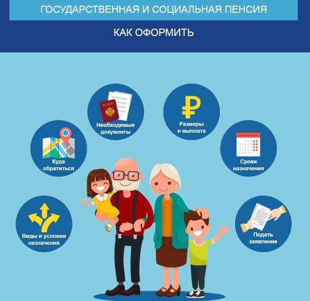 Пенсии в Крыму: размер в 2020 году, индексация, порядок оформления, условия начисления и перерасчета, последние новости и изменения