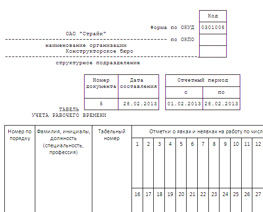 Оплата сверхурочных часов рабочего времени по ТК РФ: правила и особенности оплаты при сменном и обычном графике, сроки и порядок выплат