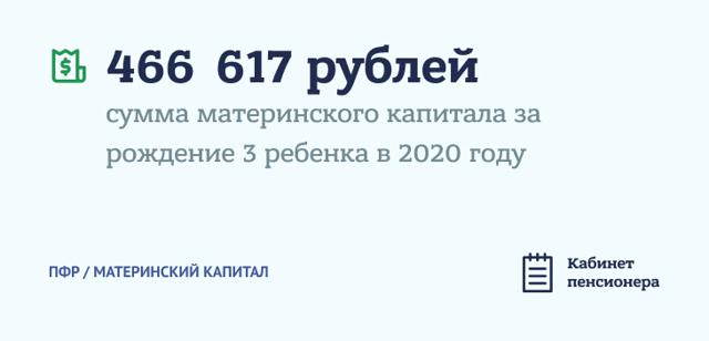 Материнский капитал на третьего ребенка: условия и порядок получения, размер в 2020 году