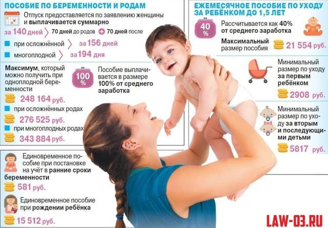 Выплаты и пособия при беременности в 2020 году: финансовая помощь для беременных женщин и мамам при выходе в декрет