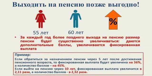 Преимущества и премиальные коэффициенты за отложенный выход на пенсию в России