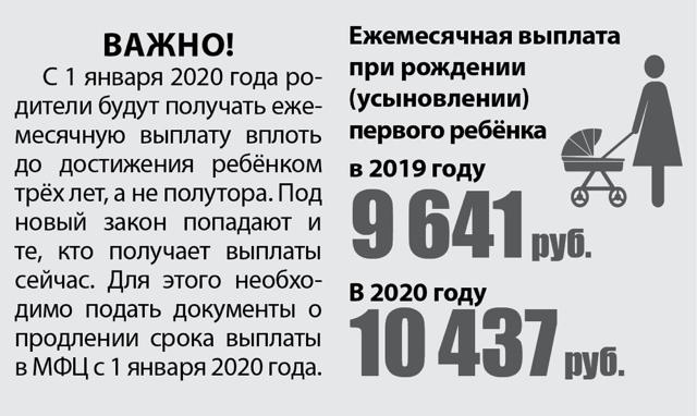 Социальная помощь в Омске в 2020 году: льготы, пособия и другие меры соцподдержки для жителей Омской области, государственные программы и законы
