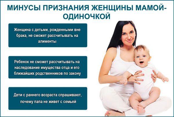 Налоги для матерей-одиночек: льготы, нужно ли платить или нет, особенности