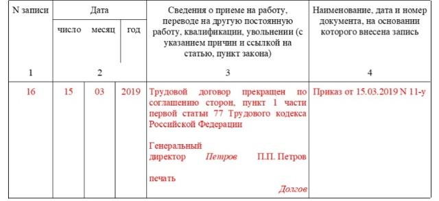 Увольнение на испытательном сроке: правила и порядок процедуры, особенности и нормы ТК РФ