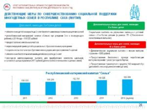 Республиканский материнский капитал в Республике Якутия и Якутске: размер в 2020 году, порядок и особенности получения, необходимые документы
