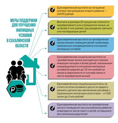Социальная помощь в Южно-Сахалинске в 2020 году: льготы, пособия и другие меры соцподдержки для жителей Сахалинской области, государственные программы и законы