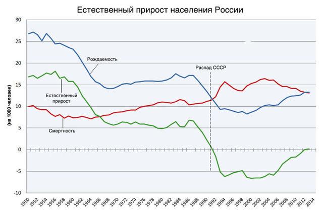 В Правительство РФ будут внесены проекты законов о стимулировании рождаемости