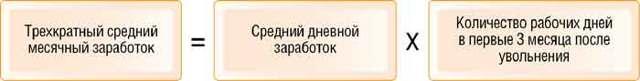 Увольнение при банкротстве: правила и порядок процедуры, особенности, сроки и выплаты, нормы ТК РФ